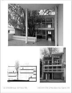 arquitecturadelacasa: CASA CURUTCHET - LE CORBUSIER