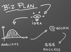 Creating your business plan for investing in real estate
