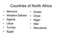 Image result for sudan morocco