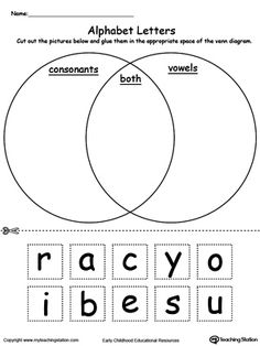 Venn diagram sunny and rainy day venn diagrams diagram and sunnies alphabet letters venn diagram practice sorting the alphabet letters into consonants vowels and both by using this venn diagram printable worksheet ccuart Images