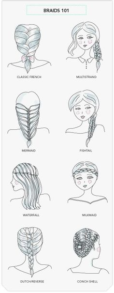 More types of braids. (Conch shell braid looks interesting.)