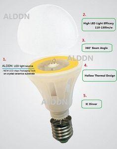 Cheap Leson 100 Watt Equivalent A19 LED Light Bulb Standard E26 ...