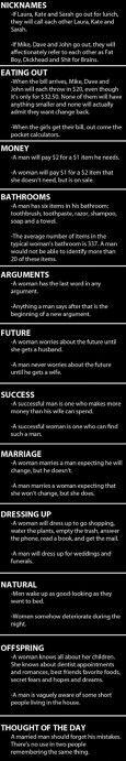 #men v's #women