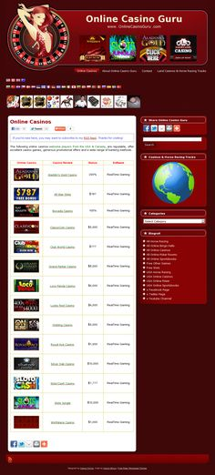 Online Casino Guru is a growing collection of free casino games and online casino reviews >> Online Casino Guru --> www.onlinecasinoguru.com
