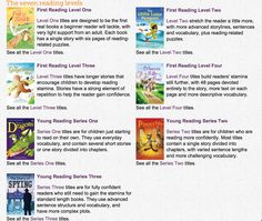 Description of Reading Program Levels - Kids Love Reading Usborne Books! Y3932.myubam.com