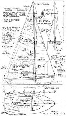 Model Boat Plans, Boat Building Plans, Sailboat Plans, Sailing Dinghy, Naval, Deck Plans, Document Sharing, Paddles, Sailboats