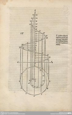Albrecht Dürer, A plate from the Four Books / Golden Ratio study Albrecht Dürer, Math Art, Art Graphique, Geometric Shapes, Geometric Symbols, Graphic Design, Design Design, Plate, Books