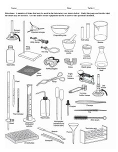 Science Lab Tools. Knowing the names of the tools is