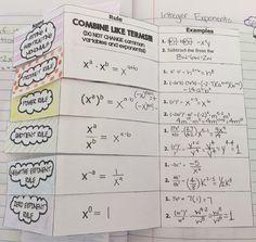 Transformations Math, High School Activities, Math Notes, Math About Me, Math Classroom, Classroom Ideas, Math Resources, Teaching Math, Algebra 1