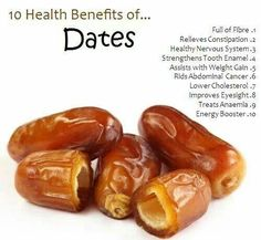 Nutritional value of dates in Perth