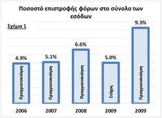 ΕΠΑΝΑΔΗΜΟΣΙΕΥΣΗ: ΑΠΟΚΑΛΥΨΗ: Ολόκληρη η έκθεση που στέλνει στο σκαμνι την συμμορία του μνημονίου! https://ori81ori.blogspot.gr/2014/07/blog-post_8592.html