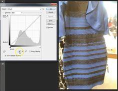 Explicacion de vestido azul o blanco