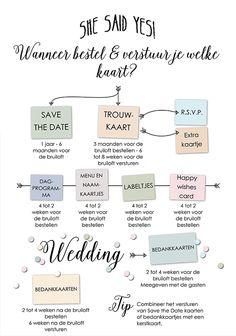 Wanneer bestel en verstuur ik het drukwerk voor mijn bruiloft? - Pinterested @ http://wedspiration.com.