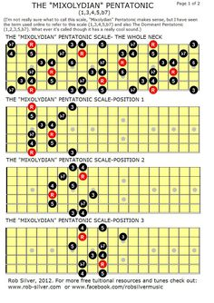 THE MIXOLYDIAN PENTATONIC SCALE... This is a five note scale containing the intervals 1,3,4,5,b7. Essentially The Minor Pentatonic Sca...