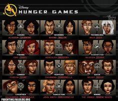 crazy parenting fails - Disney's Hunger Games