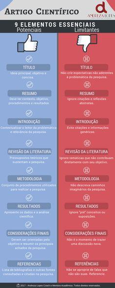 9-elementos-artigo-científico-andreza-lopes-coach