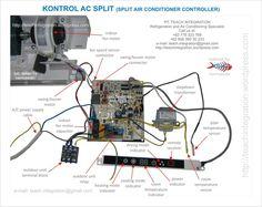Hvac Control Board Wiring Diagram from i.pinimg.com