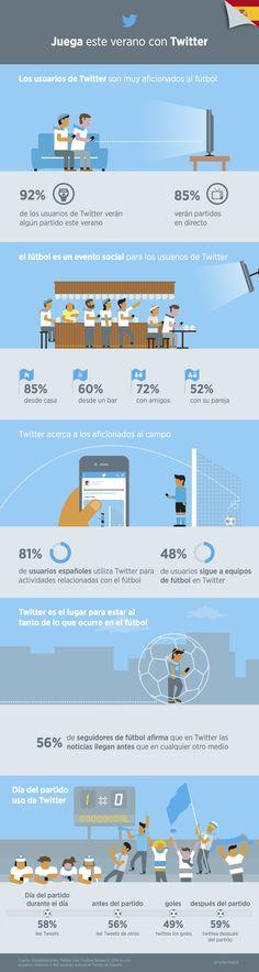 Twitter y el fútbol [Infografía]