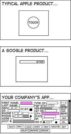 Per i programmatori...