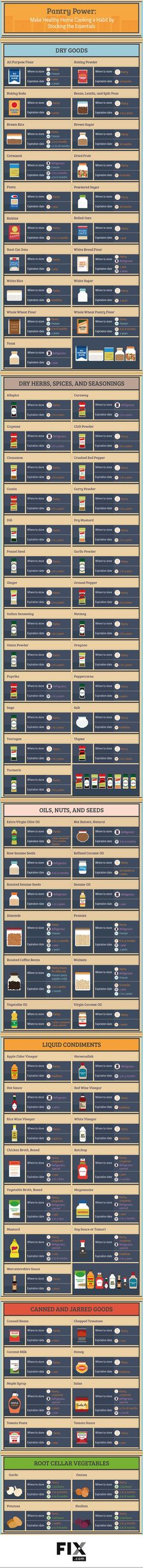 Pantry Power: Make Healthy Home Cooking a Habit by Stocking the Essentials #Infographic #Food