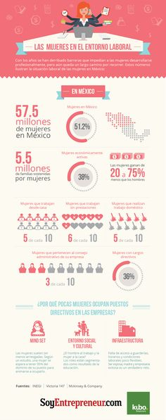 mujeres-entorno-laboral-infografia.png (1250×3167)