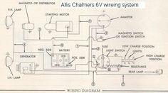 6v wiring diagram allis chalmers c allis chalmers tractors, cnc