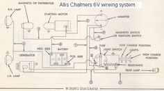 f38d796c6f6d92a8d26c7b1e69f4421a Allis Chalmers Volt Wiring Diagram on 12 volt parallel battery wiring diagram, international harvester 6 volt wiring diagram, john deere 6 volt wiring diagram, 24 volt trolling motor battery wiring diagram, 6 volt horn relay diagram,
