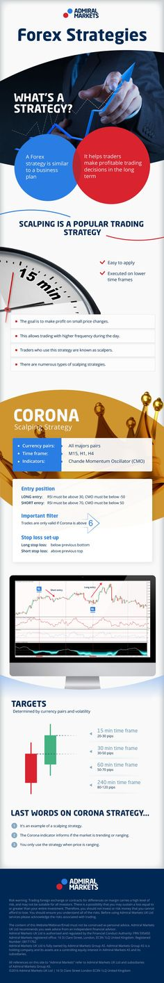 Jusco capital forex trading