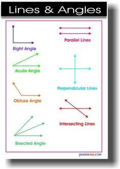 Lines and Angles - Classroom Math Poster <br> Lines angles math geometry mathematics school poster classroom Math Tutor, Math Skills, Math Lessons, Teaching Math, Teaching Geometry, Math For Kids, Fun Math, Math Math, Math Help
