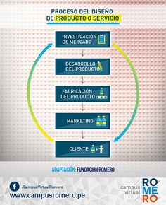 Información valiosa para todo emprendedor en www.pqs.pe
