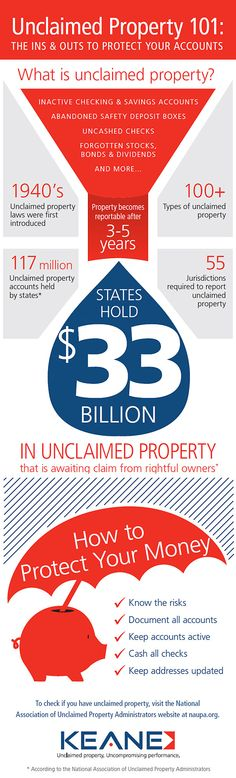 Unclaimed Property: Is Missing Money Looking for You? www.moneyundercover.com/