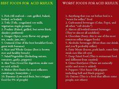 Acid reflux and back pain acid reflux bed,apple for heartburn gastric acid reflux symptoms,gastro acid reflux symptoms gastroesophageal reflux disease gerd. Heartburn Symptoms, Home Remedies For Heartburn, Reflux Symptoms, Reflux Disease, Heartburn Relief, Acid Reflex, Home Remedies, Weights, Health
