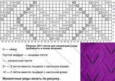 10 красивых ажурных узоров спицами с хорошими схемами | Paradosik_Handmade | Яндекс Дзен