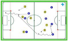 Ejercicio de entrenamiento de fútbol en nuestra web para mejorar las situaciones de superioridad o inferioridad numérica en situaciones de juego con espacio limitado.