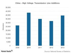 Why China is the largest coal producer, but it still imports coal