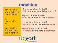 37 DERS A1 möchten 2 - YouTube Learn German, Learn English, German Grammar, German Language Learning, Thing 1, Germany, Lava Cookies, Education, Youtube