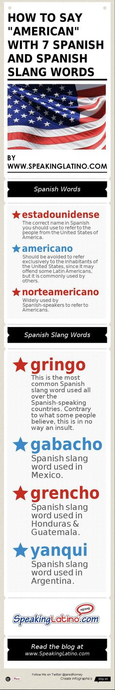 Is gringo the only Spanish slang word for American? Learn how to say American in Spanish with this list of Spanish and Spanish slang words. Spanish Basics, Ap Spanish, Spanish Culture, Spanish Lessons, How To Speak Spanish, Learn Spanish, Spanish Slang Words, Spanish Vocabulary, Spanish Language Learning