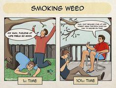 Thank God I don't smoke pot.