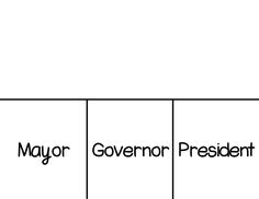Printables Roles Of The President Worksheet government in georgia president governor mayor ss2cg2 ss2cg4 use this flipbook to take notes on the roles of mayors governors and presidents