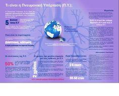 Γνωρίζοντας την σπάνια νόσο της Πνευμονικής Υπέρτασης #pheurope #phaeurope #hph #phgreece #pulmonaryhypertension #pha