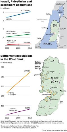 The spread of Israeli settlements in the West Bank - The Washington Post
