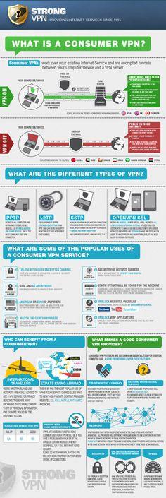 persoonlijk VPN