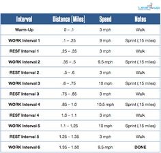 Workout Split Program Muscle Building