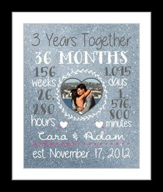 Any Or 3 Year Anniversary Gift For Her Him by Printsinspired