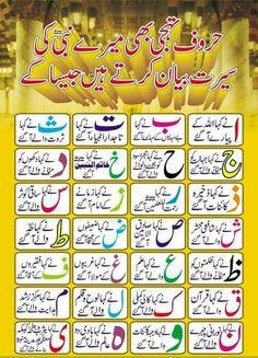 Subhan Allah 👉🏽👍🏾🥀🌹😘 Islamic Posters, Islamic Phrases, Islamic Messages, Muslim Love Quotes, Islamic Love Quotes, Islamic Inspirational Quotes, Duaa Islam, Allah Islam, Islam Quran