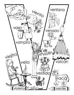 How To Learn Any Language - The Little Language Site Preschool Spanish, Elementary Spanish, Spanish Classroom, Spanish Lesson Plans, Spanish Lessons, Spanish Language Learning, Teaching Spanish, Spanish Anchor Charts, Name Activities