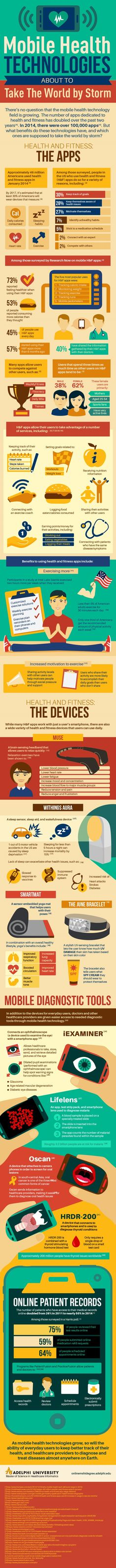 MobileHealthapps_infographic_Adelphi
