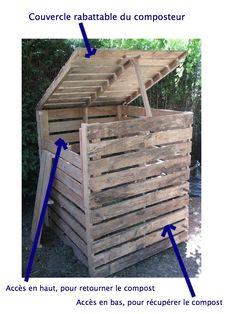 Comment fabriquer un composteur pour faire son propre compost