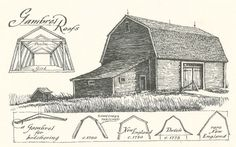 """A drawing from Eric Sloane's """"An Age of Barns"""" detailing Gambrel roof styles. #Rural #Architecture #Barns"""