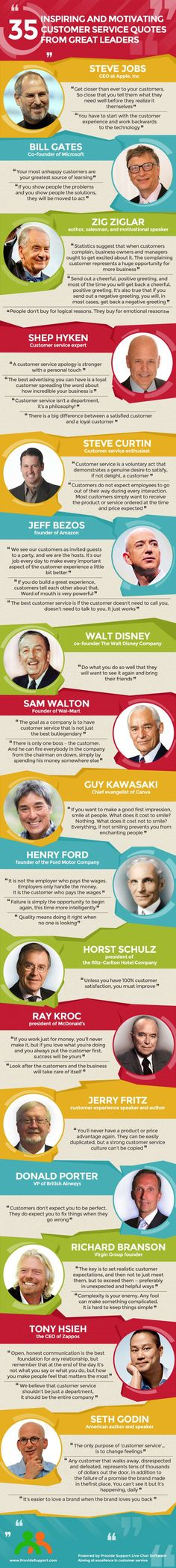 From Steve Jobs to Richard Branson, here are 35 inspiring quotes from some of the world's most admired business leaders.